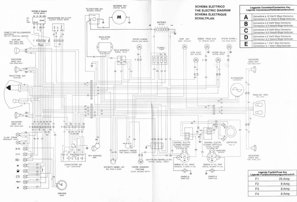 cagiva gran canyon wiring diagram download wiring diagrams u2022 rh sleeperfurniture co cagiva elefant 750 wiring diagram