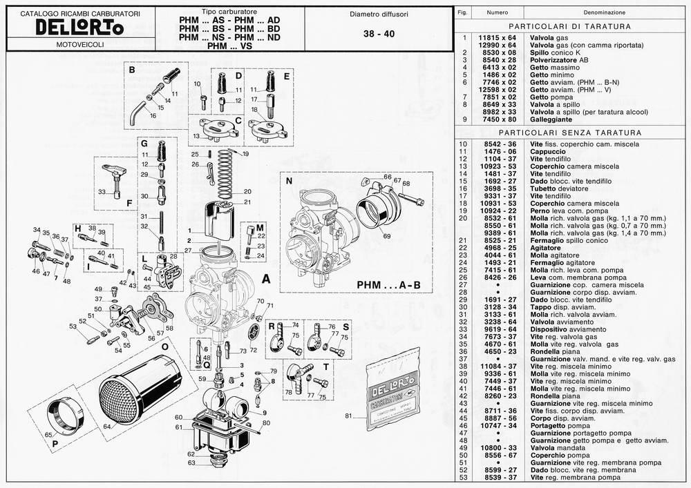 Dellorto phm 40 manual